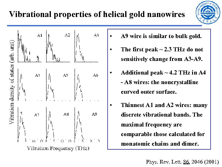 Vibrational properties of helical gold nanowires • A 9 wire is similar to bulk