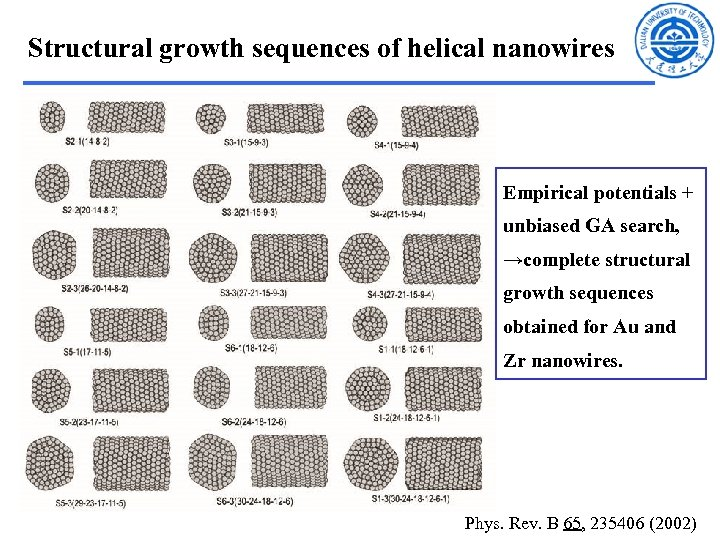 Structural growth sequences of helical nanowires Empirical potentials + unbiased GA search, →complete structural
