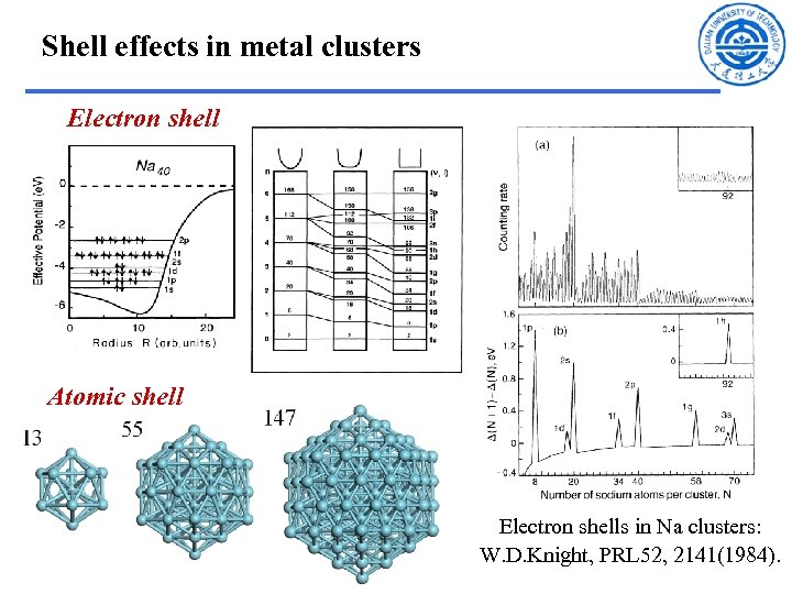 Shell effects in metal clusters Electron shell Atomic shell Electron shells in Na clusters: