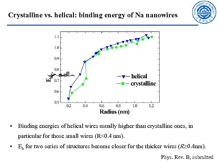 Crystalline vs. helical: binding energy of Na nanowires • Binding energies of helical wires