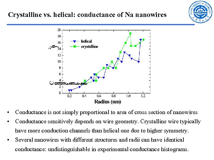 Crystalline vs. helical: conductance of Na nanowires • Conductance is not simply proportional to