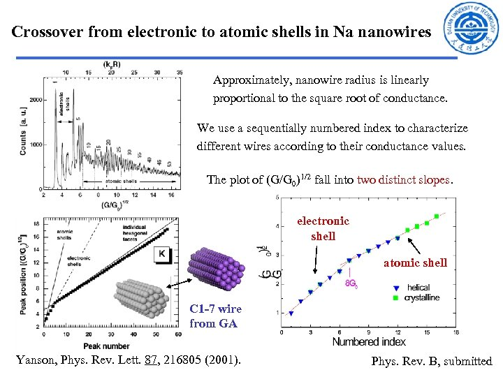 Crossover from electronic to atomic shells in Na nanowires Approximately, nanowire radius is linearly