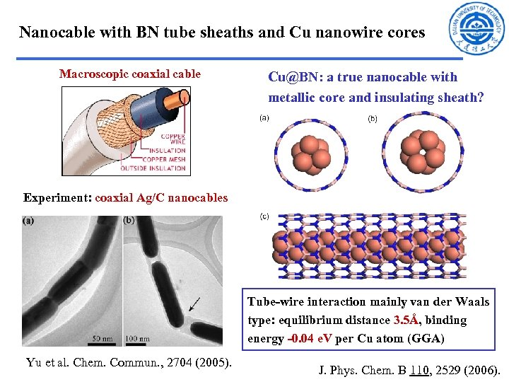 Nanocable with BN tube sheaths and Cu nanowire cores Macroscopic coaxial cable Cu@BN: a