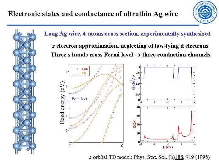 Electronic states and conductance of ultrathin Ag wire Long Ag wire, 4 -atoms cross