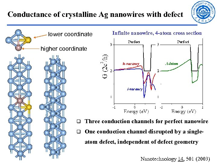 Conductance of crystalline Ag nanowires with defect lower coordinate Infinite nanowire, 4 -atom cross