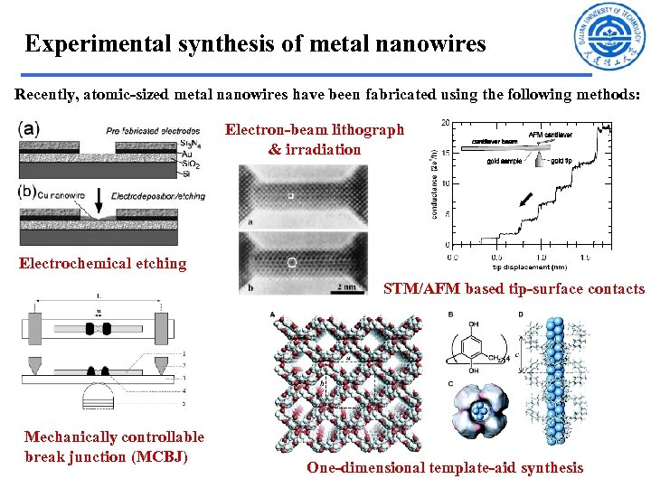 Experimental synthesis of metal nanowires Recently, atomic-sized metal nanowires have been fabricated using the