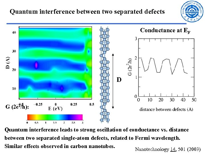 Quantum interference between two separated defects Conductance at EF D G (2 e 2/h):