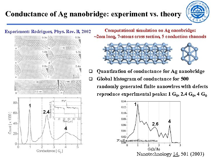 Conductance of Ag nanobridge: experiment vs. theory Experiment: Rodrigues, Phys. Rev. B, 2002 Computational