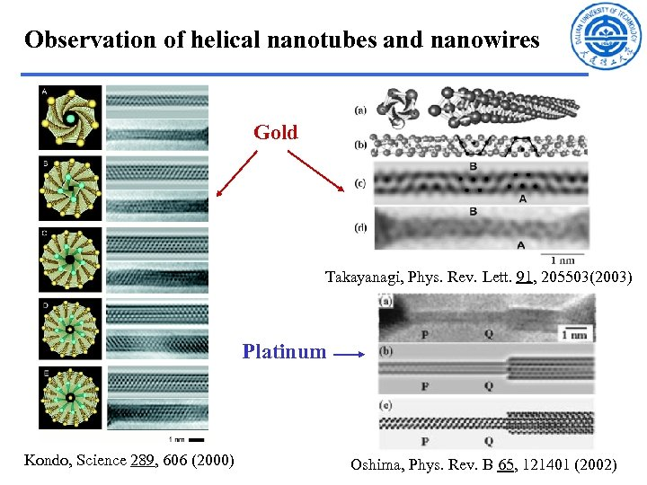 Observation of helical nanotubes and nanowires Gold Takayanagi, Phys. Rev. Lett. 91, 205503(2003) Platinum