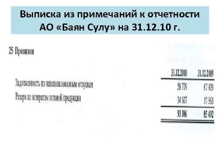 Выписка из примечаний к отчетности АО «Баян Сулу» на 31. 12. 10 г.