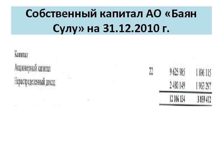 Собственный капитал АО «Баян Сулу» на 31. 12. 2010 г.