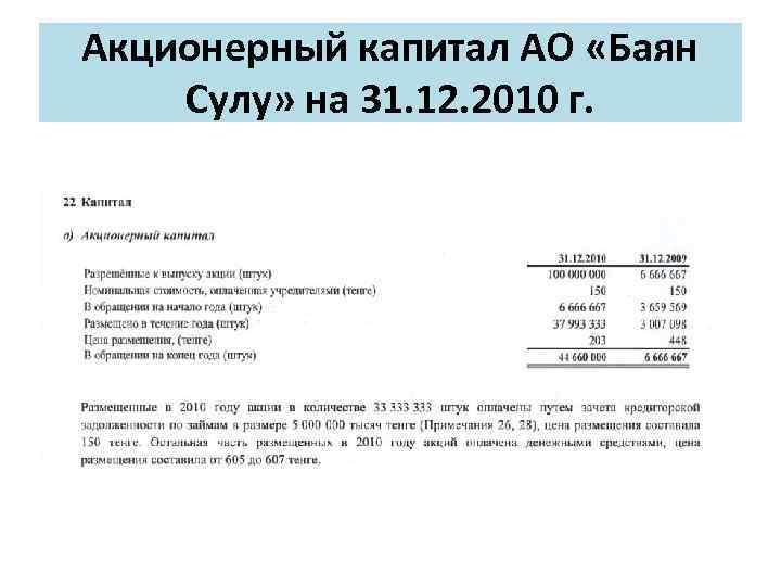 Акционерный капитал АО «Баян Сулу» на 31. 12. 2010 г.