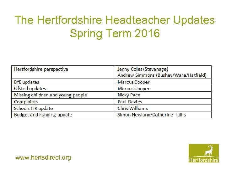 The Hertfordshire Headteacher Updates Spring Term 2016 www. hertsdirect. org