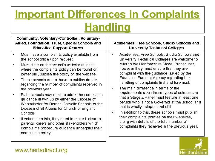 Important Differences in Complaints Handling Community, Voluntary-Controlled, Voluntary. Aided, Foundation, Trust, Special Schools and
