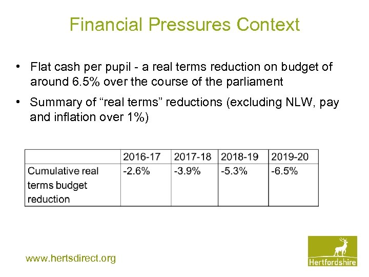 Financial Pressures Context • Flat cash per pupil - a real terms reduction on