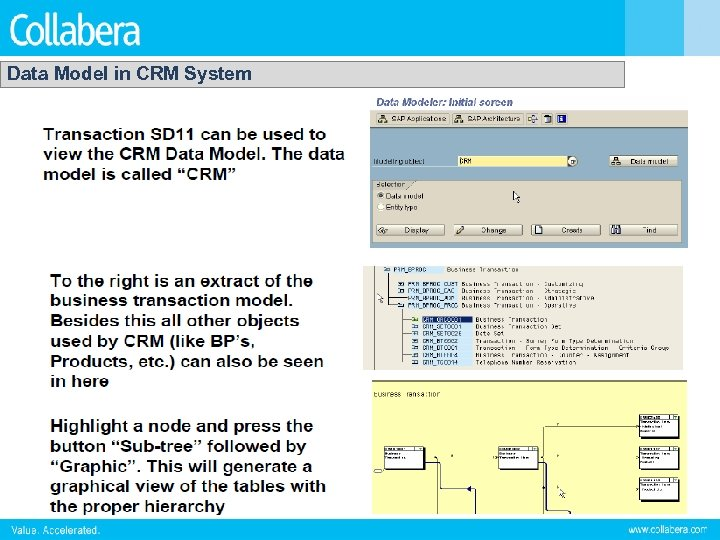 Data Model in CRM System