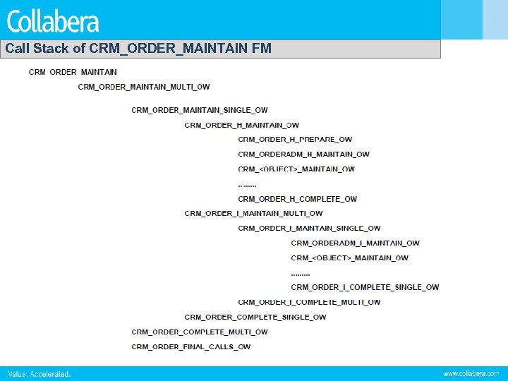 Call Stack of CRM_ORDER_MAINTAIN FM