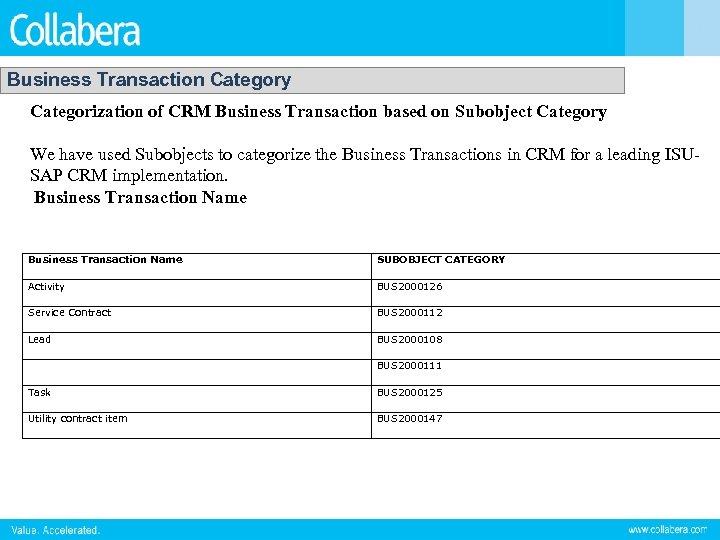 Business Transaction Category Categorization of CRM Business Transaction based on Subobject Category We have