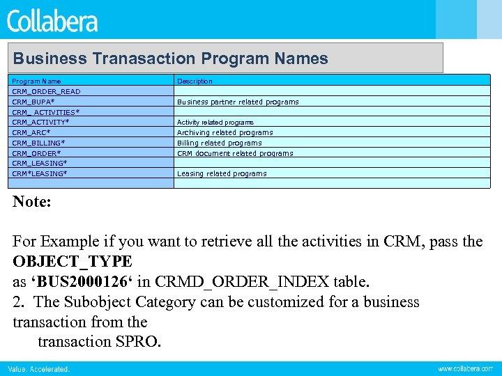 Business Tranasaction Program Names Program Name CRM_ORDER_READ CRM_BUPA* CRM_ ACTIVITIES* CRM_ACTIVITY* CRM_ARC* CRM_BILLING* CRM_ORDER*