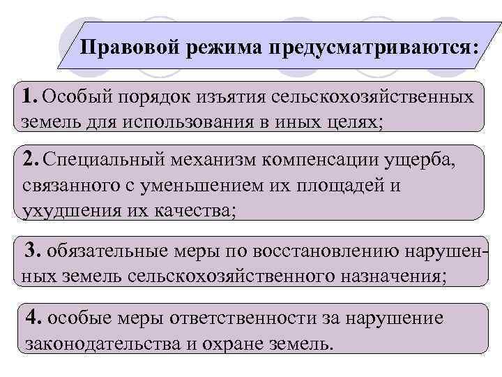 31. правовая охрана окружающей среды в сельском хозяйстве.шпаргалки