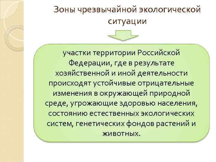 Зоны чрезвычайной экологической ситуации участки территории Российской Федерации, где в результате хозяйственной и иной