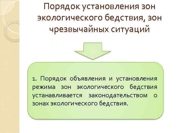 Порядок установления зон экологического бедствия, зон чрезвычайных ситуаций 1. Порядок объявления и установления режима
