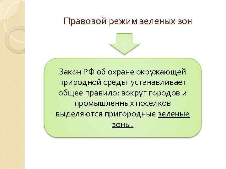Правовой режим зеленых зон Закон РФ об охране окружающей природной среды устанавливает общее правило: