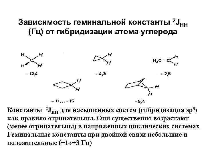 Зависимость геминальной константы 2 JHH (Гц) от гибридизации атома углерода Константы 2 JHH для