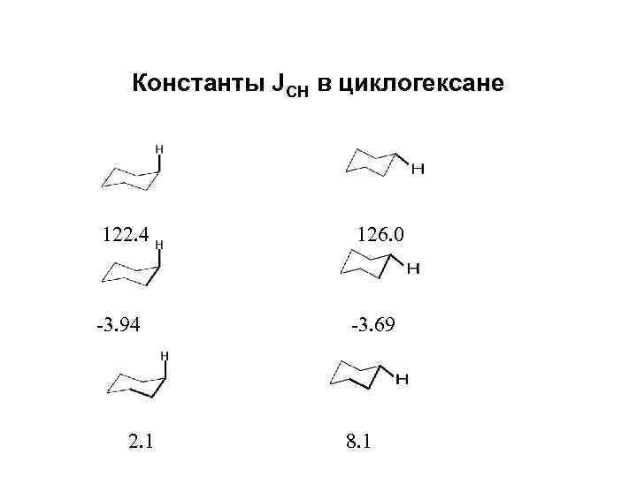Константы JCH в циклогексане 122. 4 126. 0 -3. 94 -3. 69 2. 1
