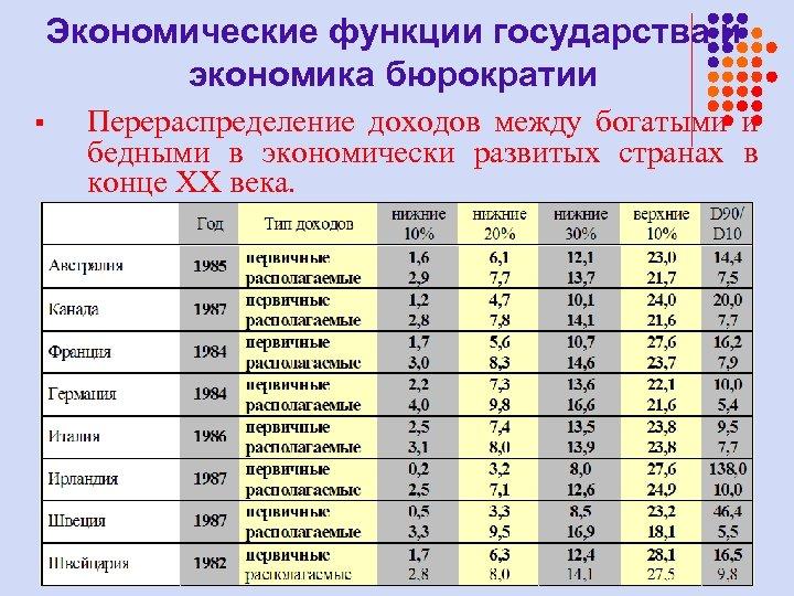 Экономические функции государства и экономика бюрократии § Перераспределение доходов между богатыми и бедными в