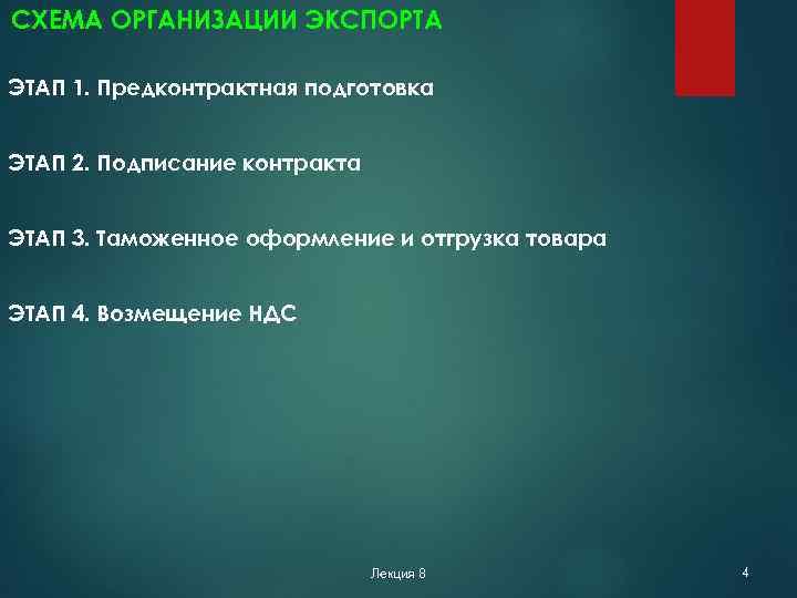 СХЕМА ОРГАНИЗАЦИИ ЭКСПОРТА ЭТАП 1. Предконтрактная подготовка ЭТАП 2. Подписание контракта ЭТАП 3. Таможенное