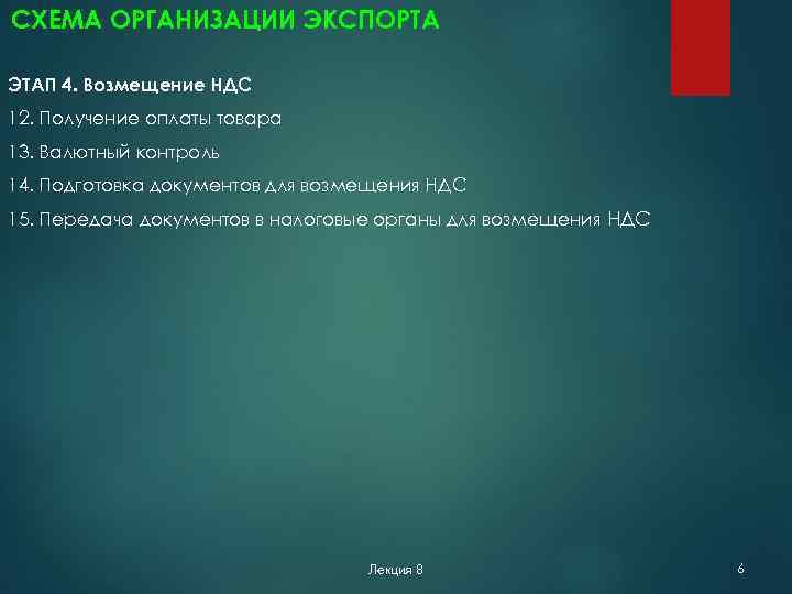 СХЕМА ОРГАНИЗАЦИИ ЭКСПОРТА ЭТАП 4. Возмещение НДС 12. Получение оплаты товара 13. Валютный контроль
