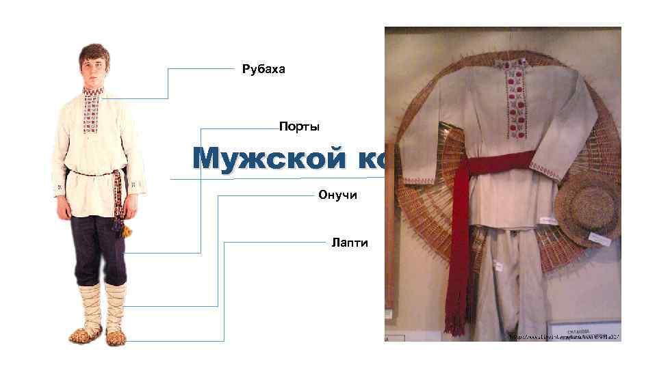 Рубаха Порты Мужской костюм Онучи Лапти