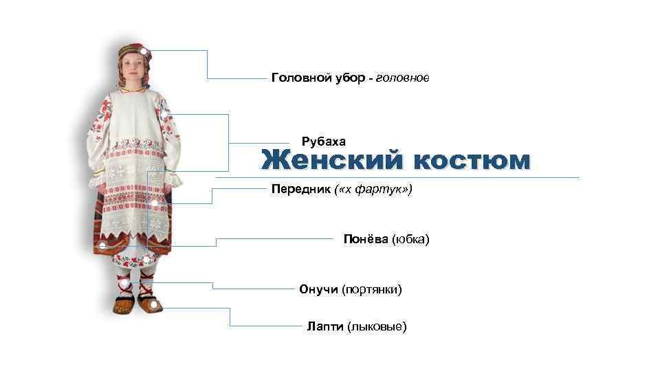 Головной убор - головное Рубаха Женский костюм Передник ( «х фартук» ) Понёва (юбка)