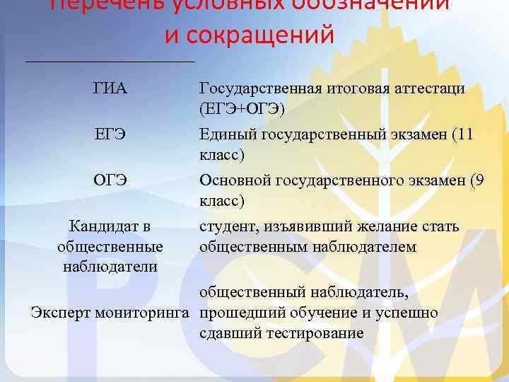 Перечень условных обозначений и сокращений ГИА ЕГЭ ОГЭ Кандидат в общественные наблюдатели Государственная итоговая