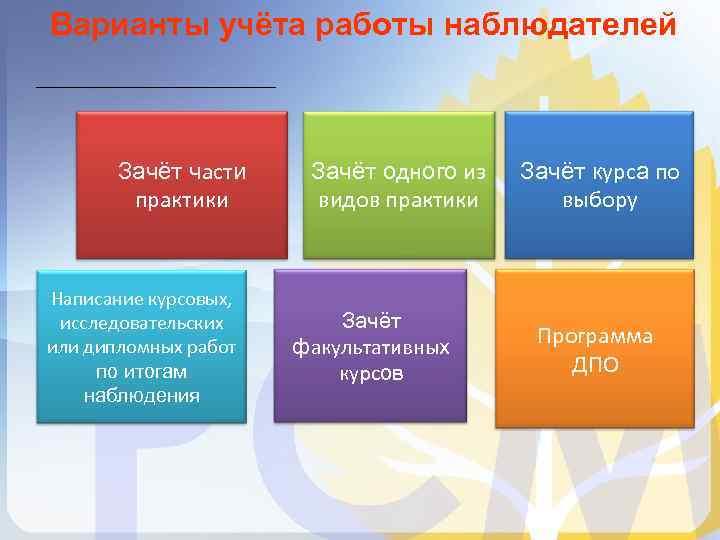 Варианты учёта работы наблюдателей Зачёт части практики Написание курсовых, исследовательских или дипломных работ по