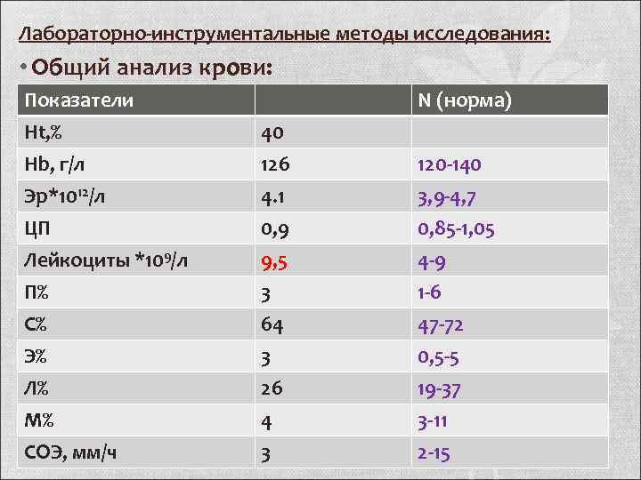 Крови норма показатель анализе ht медицинские лечение лечение цистита статьи