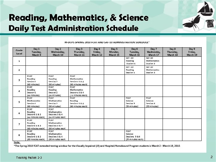 Reading, Mathematics, & Science Daily Test Administration Schedule Training Packet 2 -3 2