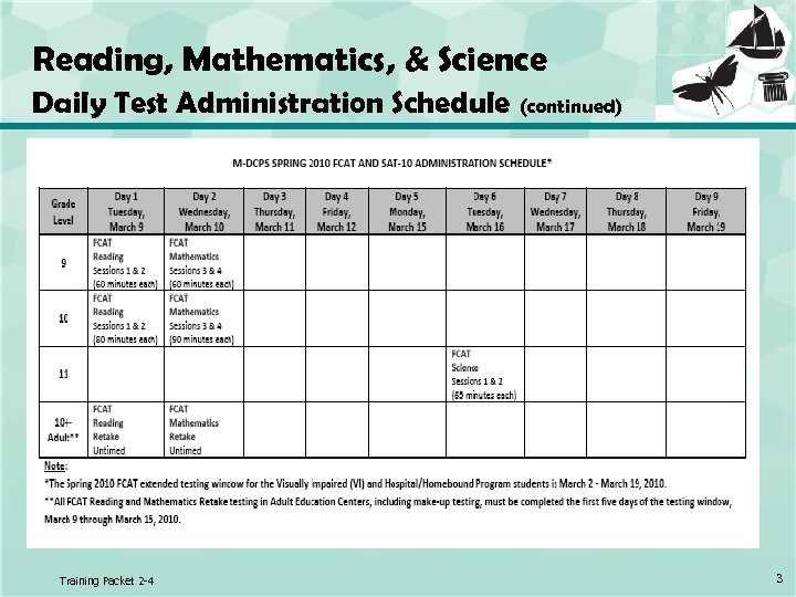 Reading, Mathematics, & Science Daily Test Administration Schedule Training Packet 2 -4 (continued) 3