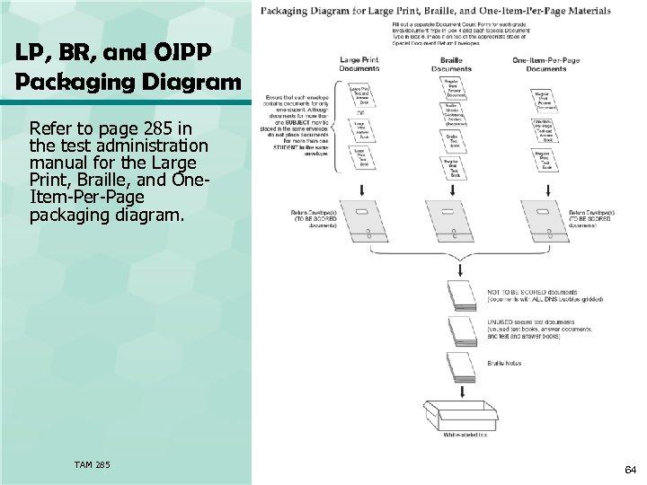 LP, BR, and OIPP Packaging Diagram Refer to page 285 in the test administration