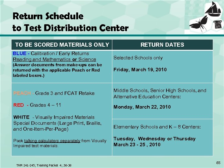 Return Schedule to Test Distribution Center TO BE SCORED MATERIALS ONLY RETURN DATES BLUE
