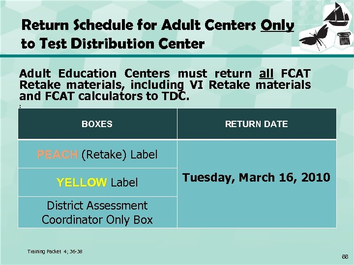 Return Schedule for Adult Centers Only to Test Distribution Center Adult Education Centers must