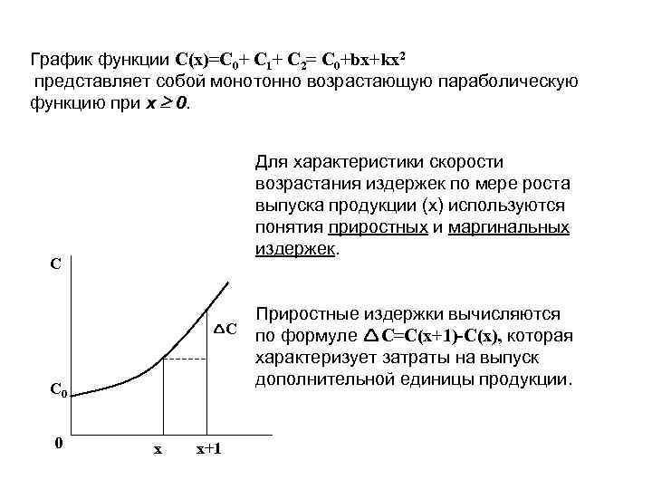 График функции С(х)=C 0+ C 1+ C 2= C 0+bx+kx 2 представляет собой монотонно