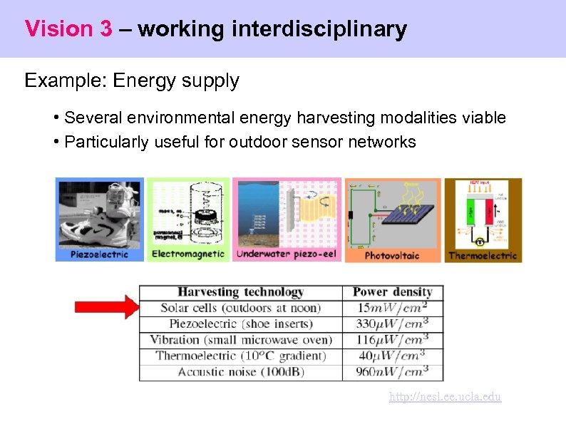 Vision 3 – working interdisciplinary x Example: Energy supply • Several environmental energy harvesting