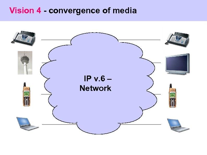 Vision 4 - convergence of media IP v. 6 – Network Universität Rostock ©