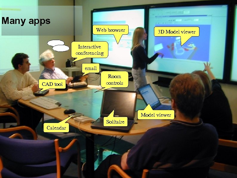 Many apps Web browser 3 D Model viewer Interactive conferencing email CAD tool Room