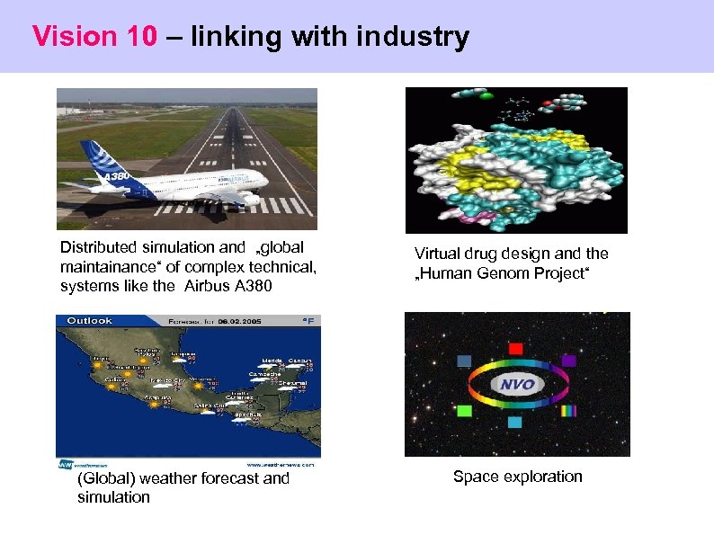 """Vision 10 – linking with industry Distributed simulation and """"global maintainance"""" of complex technical,"""