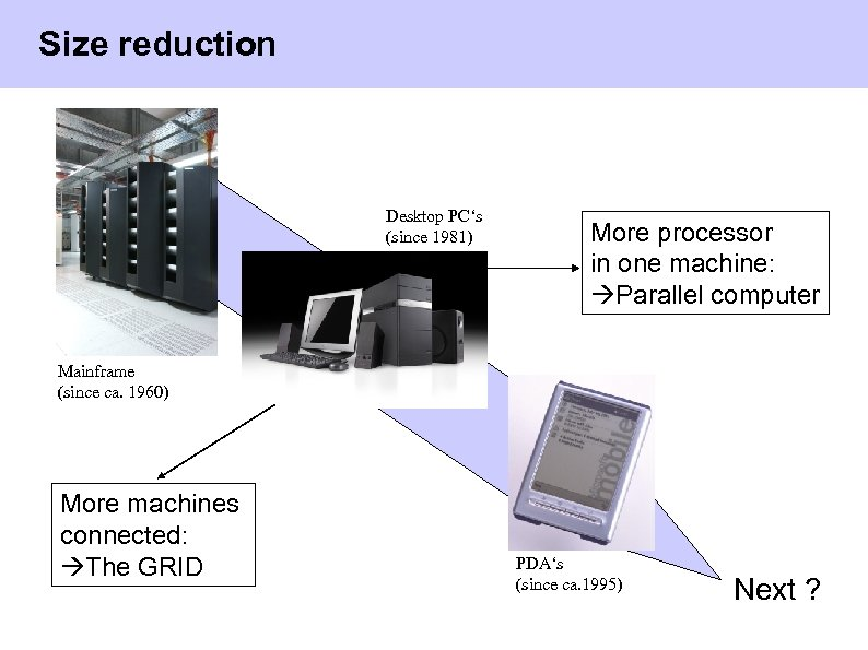 Size reduction Desktop PC's (since 1981) More processor in one machine: Parallel computer Mainframe