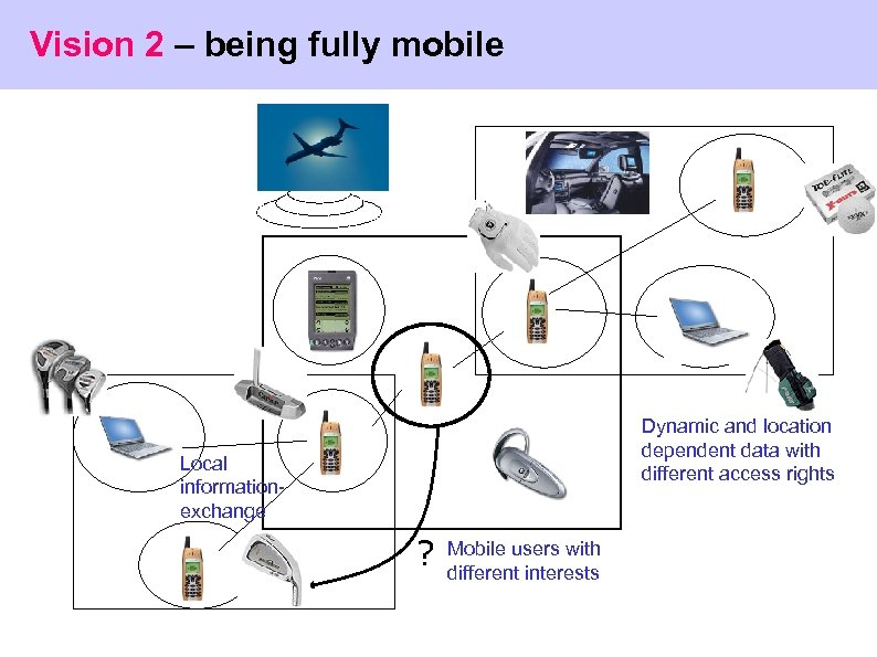 Vision 2 – being fully mobile Dynamic and location dependent data with different access