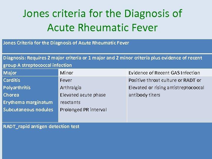 Jones criteria for the Diagnosis of Acute Rheumatic Fever Jones Criteria for the Diagnosis